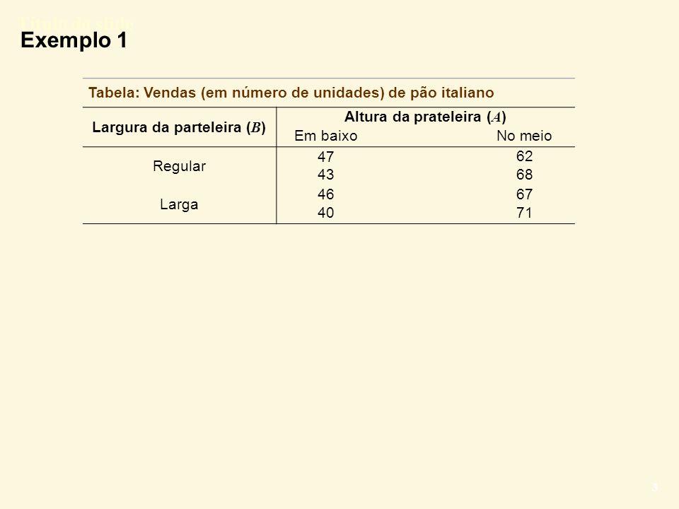 Título do slide 3 Tabela: Vendas (em número de unidades) de pão italiano Largura da parteleira ( B ) Altura da prateleira ( A ) Em baixoNo meio Regula