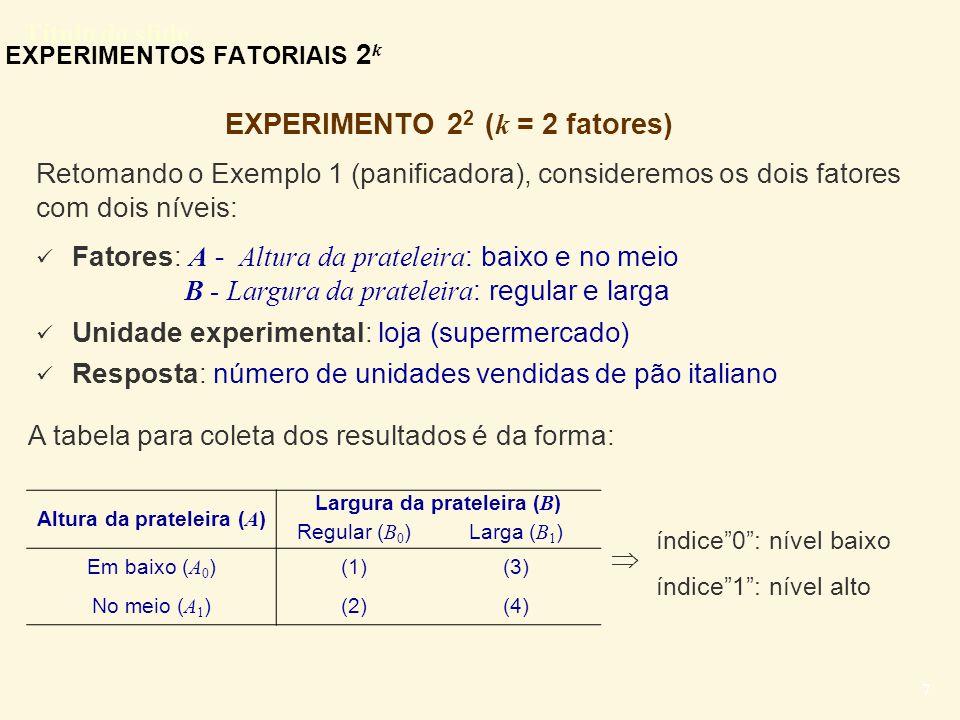 Título do slide 8 EXPERIMENTOS FATORIAIS 2 k Atribuímos: -1 ao nível 0 e +1 ao nível 1 EXPERIMENTO 2 2 (k = 2 fatores) ou, alternativamente, escrevemos a tabela de contrastes, das quatro experiências possíveis, da seguinte forma: B 0 (-1) B 1 (1) A 0 (-1)(1)(3) A 1 (1)(2)(4) ExperiênciaTratamento ABAB Resposta Y 1 A0B0A0B0 +1 2 A1B0A1B0 3 A0B1A0B1 +1 4 A1B1A1B1 +1 3 1 4 2 -1 +1 B A +1 ou, ainda, graficamente: 