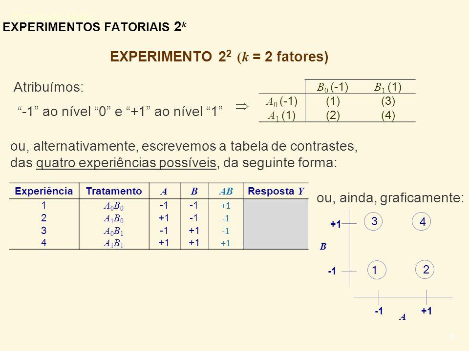 """Título do slide 8 EXPERIMENTOS FATORIAIS 2 k Atribuímos: """"-1"""" ao nível """"0"""" e """"+1"""" ao nível """"1"""" EXPERIMENTO 2 2 (k = 2 fatores) ou, alternativamente, e"""