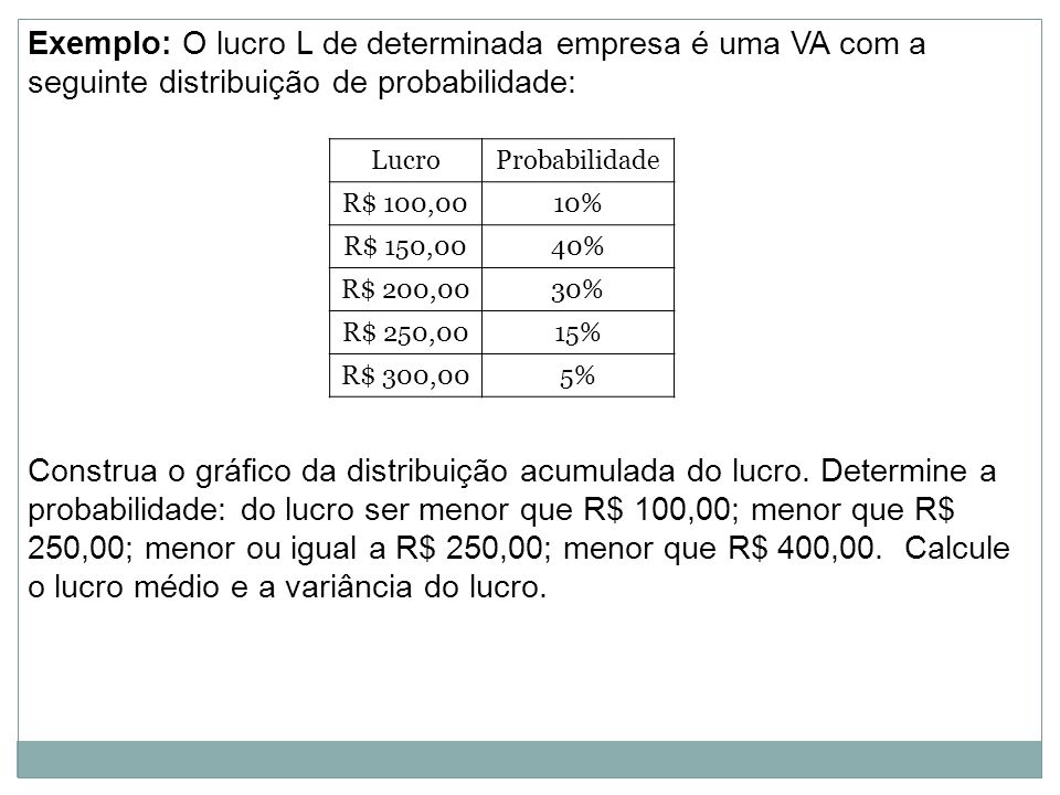 Exemplo: O lucro L de determinada empresa é uma VA com a seguinte distribuição de probabilidade: Construa o gráfico da distribuição acumulada do lucro