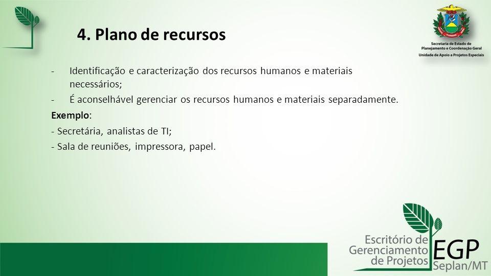4. Plano de recursos -Identificação e caracterização dos recursos humanos e materiais necessários; -É aconselhável gerenciar os recursos humanos e mat