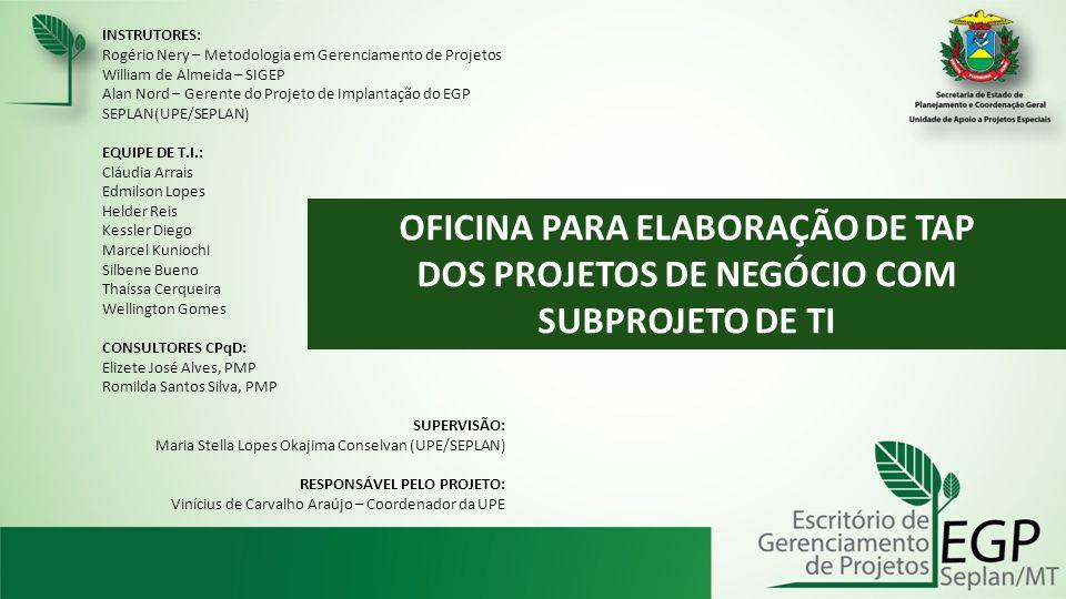 INSTRUTORES: Rogério Nery – Metodologia em Gerenciamento de Projetos William de Almeida – SIGEP Alan Nord – Gerente do Projeto de Implantação do EGP S