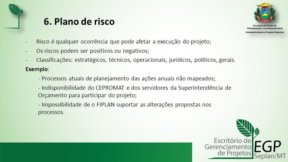 6. Plano de risco -Risco é qualquer ocorrência que pode afetar a execução do projeto; -Os riscos podem ser positivos ou negativos; -Classificações: es