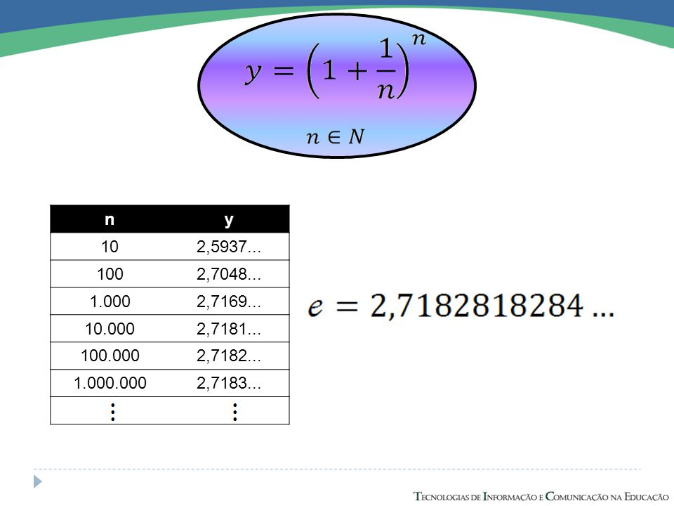 ny 102,5937... 1002,7048... 1.0002,7169... 10.0002,7181... 100.0002,7182... 1.000.0002,7183...