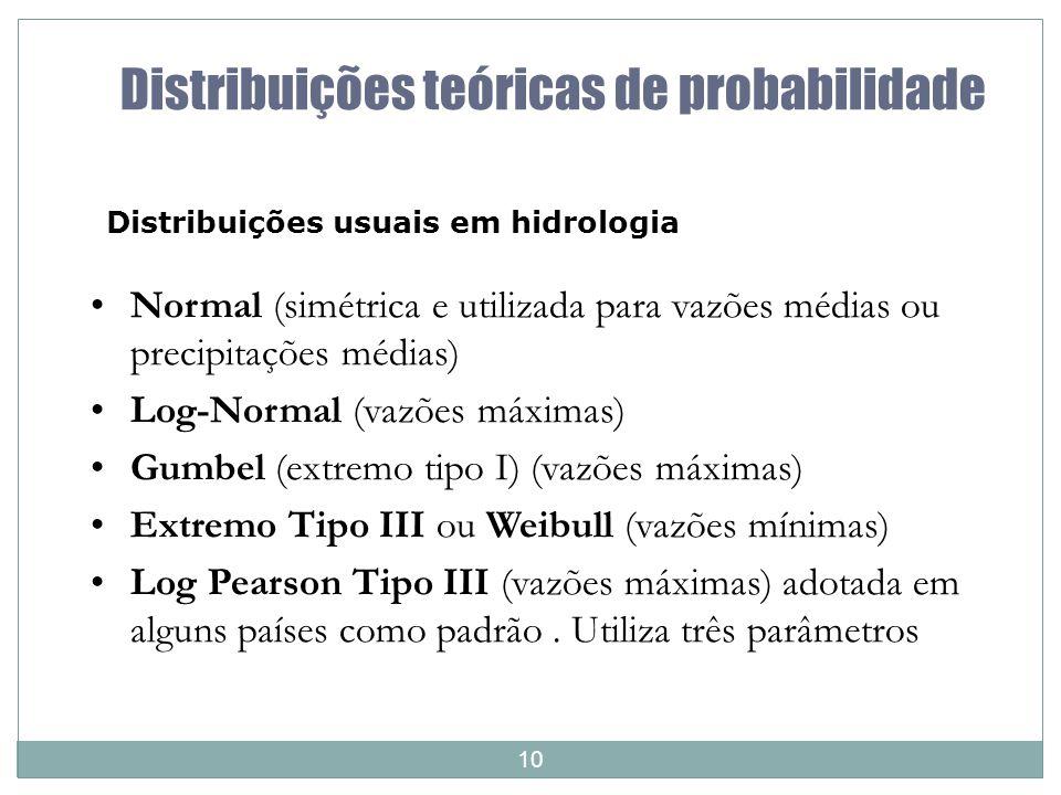 10 Distribuições teóricas de probabilidade Normal (simétrica e utilizada para vazões médias ou precipitações médias) Log-Normal (vazões máximas) Gumbe