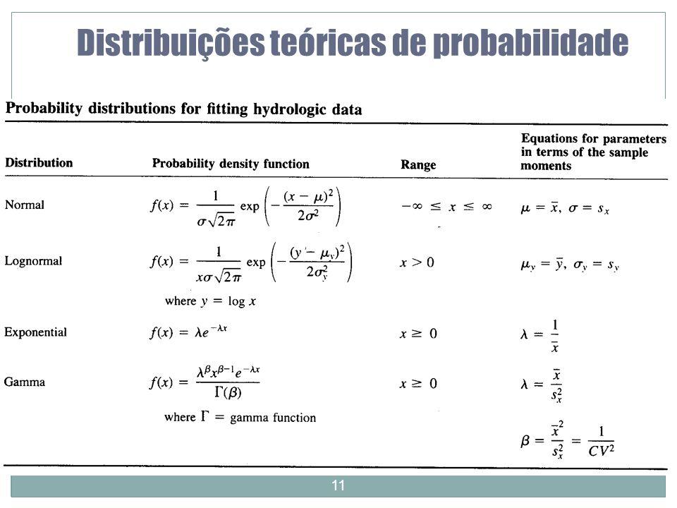 11 Distribuições teóricas de probabilidade