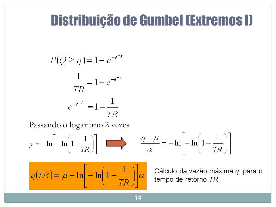 14 Passando o logaritmo 2 vezes Distribuição de Gumbel (Extremos I) Cálculo da vazão máxima q, para o tempo de retorno TR