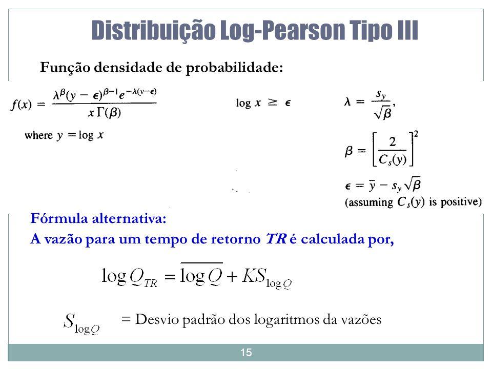 15 Distribuição Log-Pearson Tipo III Função densidade de probabilidade: Fórmula alternativa: A vazão para um tempo de retorno TR é calculada por, = De