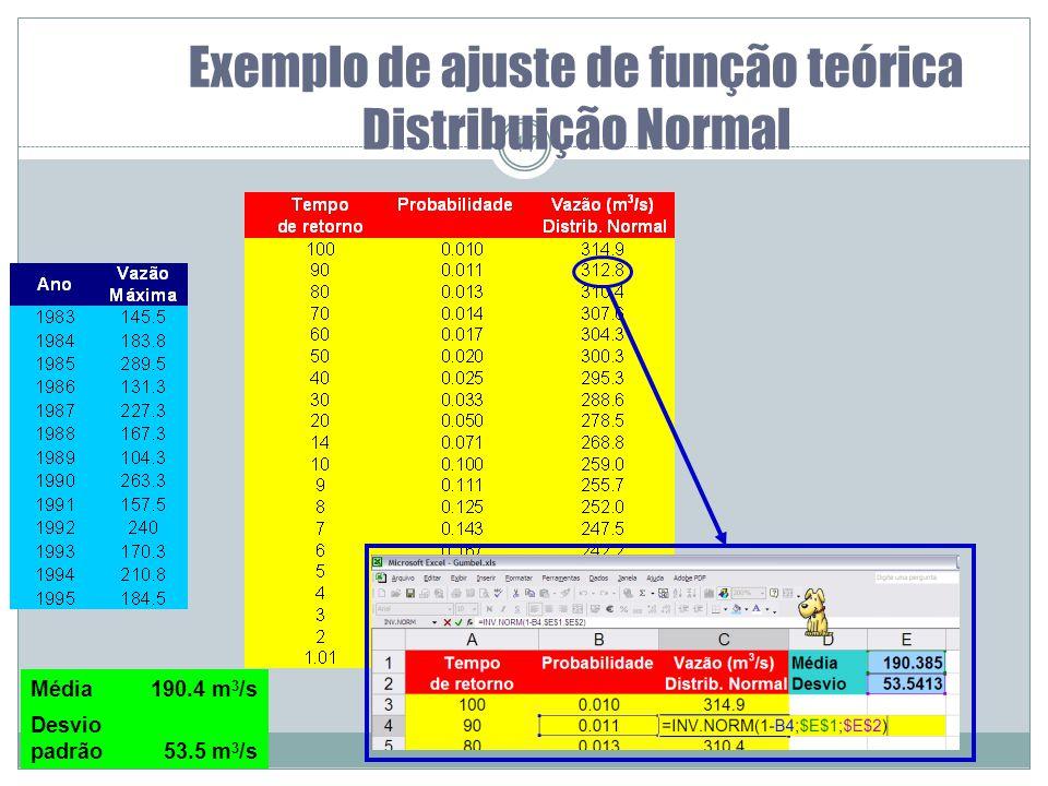17 Exemplo de ajuste de função teórica Distribuição Normal Média190.4 m 3 /s Desvio padrão53.5 m 3 /s