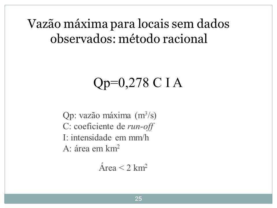 25 Vazão máxima para locais sem dados observados: método racional Área < 2 km 2 Qp=0,278 C I A Qp: vazão máxima (m 3 /s) C: coeficiente de run-off I: