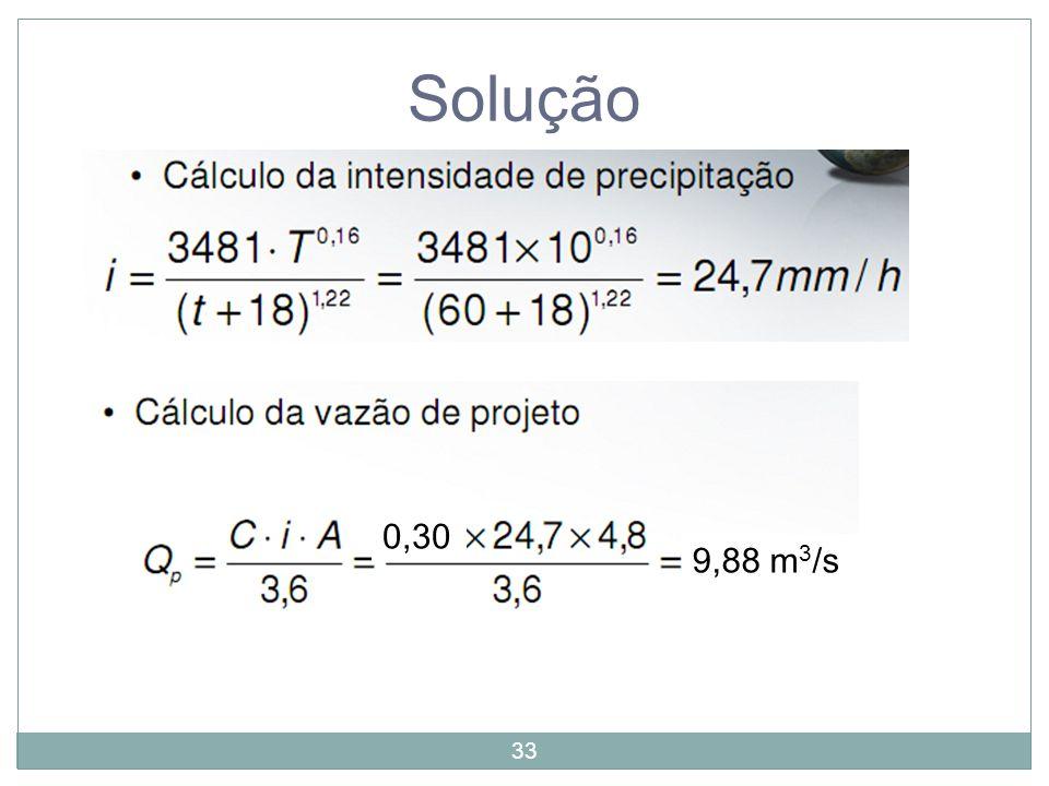 33 Solução 0,30 9,88 m 3 /s