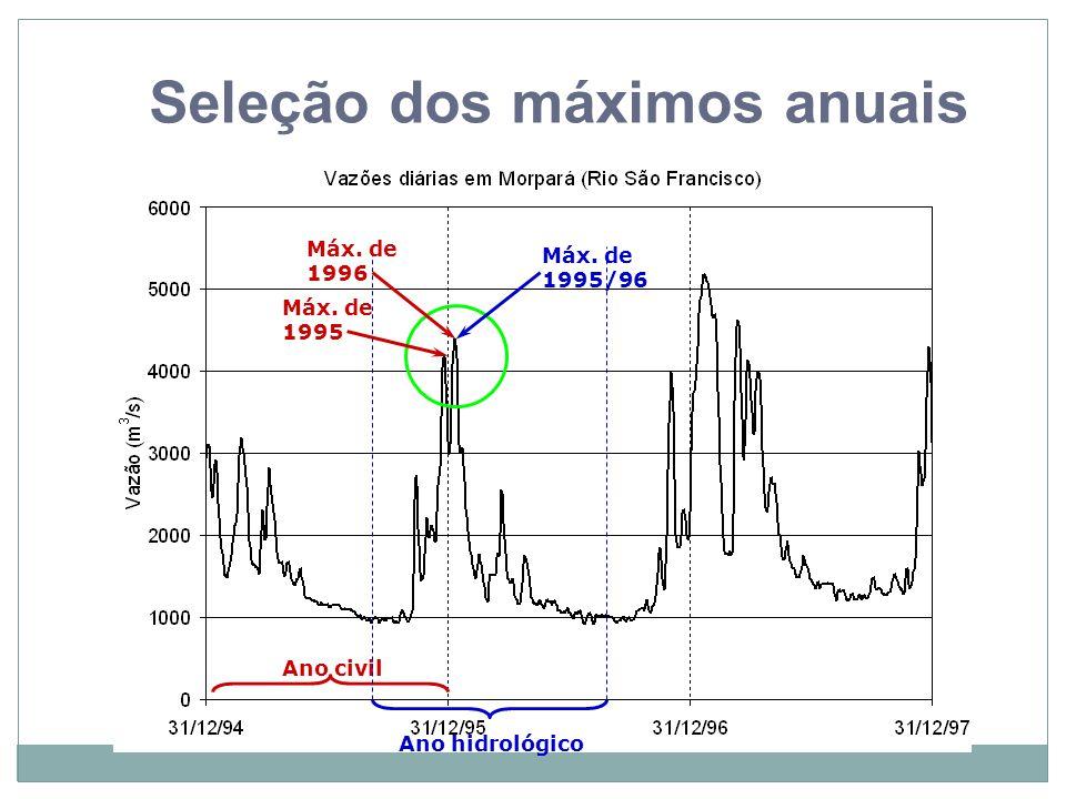 5 Seleção dos máximos anuais Ano civil Ano hidrológico Máx. de 1995 Máx. de 1996 Máx. de 1995/96