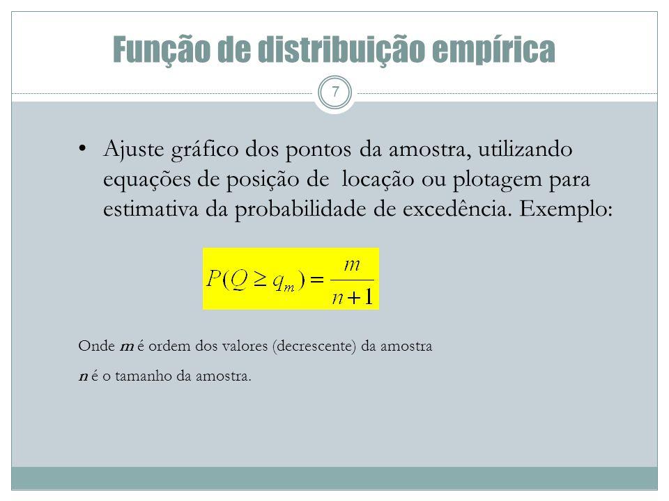Função de distribuição empírica 7 Ajuste gráfico dos pontos da amostra, utilizando equações de posição de locação ou plotagem para estimativa da proba