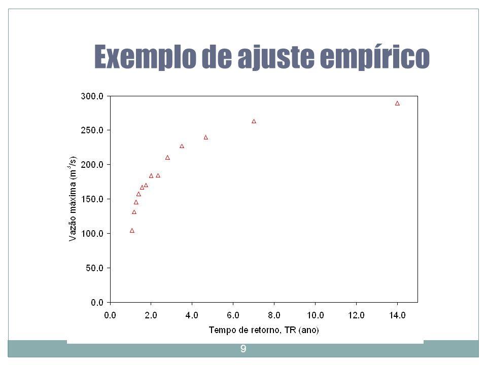 10 Distribuições teóricas de probabilidade Normal (simétrica e utilizada para vazões médias ou precipitações médias) Log-Normal (vazões máximas) Gumbel (extremo tipo I) (vazões máximas) Extremo Tipo III ou Weibull (vazões mínimas) Log Pearson Tipo III (vazões máximas) adotada em alguns países como padrão.