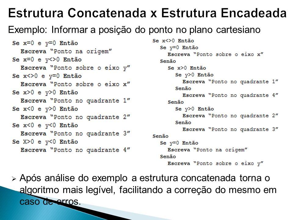  Após análise do exemplo a estrutura concatenada torna o algoritmo mais legível, facilitando a correção do mesmo em caso de erros. Exemplo: Informar