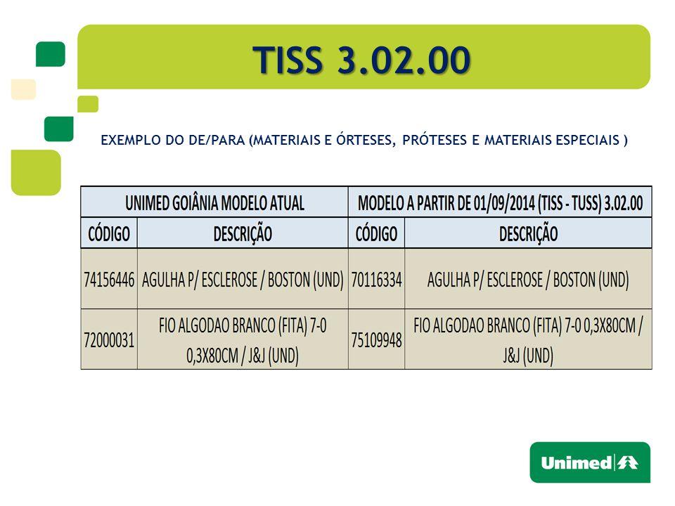 EXEMPLO DO DE/PARA (MEDICAMENTOS) TISS 3.02.00