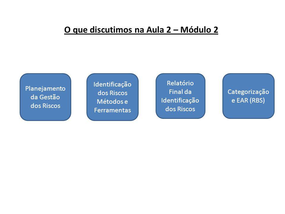 Finalização da Aula 2 – Módulo 2 Categorias de Riscos EAR – Estrutura Analítica de Riscos Exemplo 1: Casa de Eduardo e Mônica Exemplo 2: Projeto de Software Banco Beta