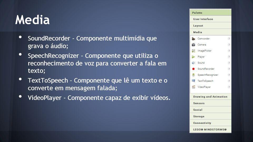 Media SoundRecorder - Componente multimídia que grava o áudio; SpeechRecognizer - Componente que utiliza o reconhecimento de voz para converter a fala em texto; TextToSpeech - Componente que lê um texto e o converte em mensagem falada; VideoPlayer - Componente capaz de exibir vídeos.