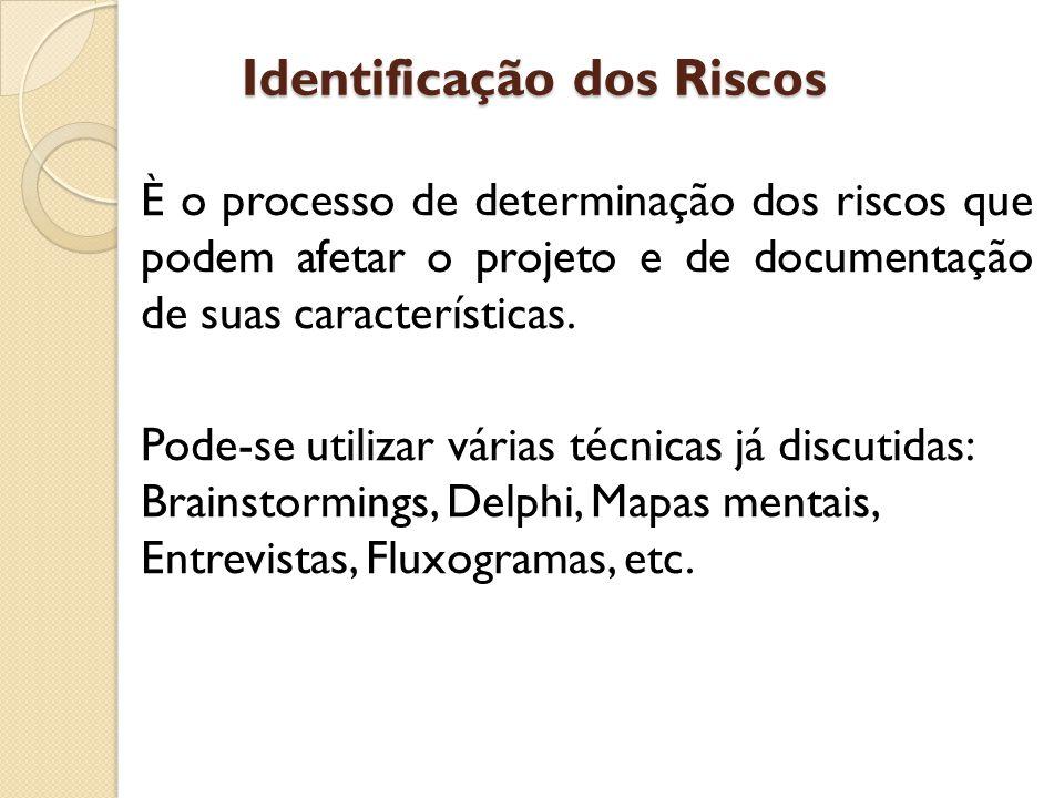 Identificação dos Riscos È o processo de determinação dos riscos que podem afetar o projeto e de documentação de suas características.