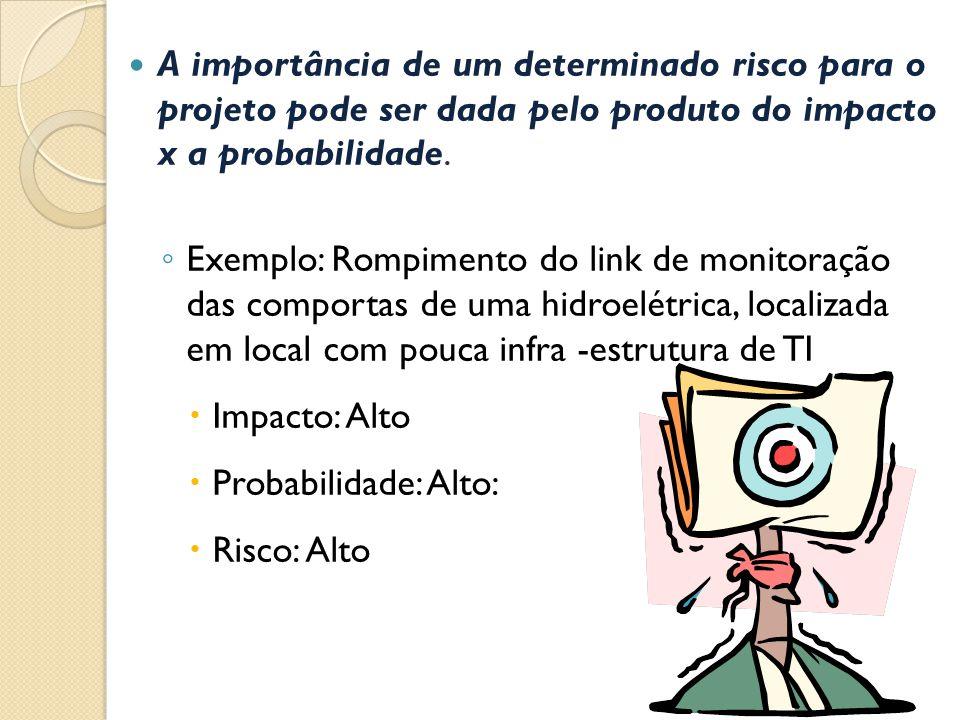 A importância de um determinado risco para o projeto pode ser dada pelo produto do impacto x a probabilidade.