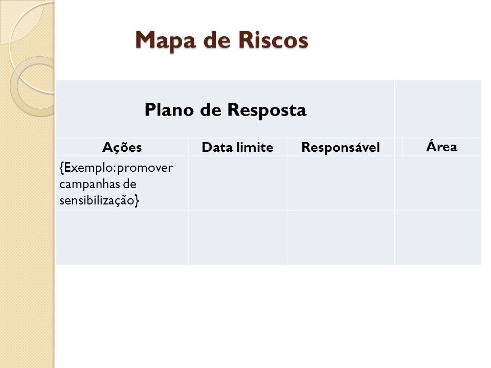 Mapa de Riscos Plano de Resposta AçõesData limiteResponsável Área {Exemplo: promover campanhas de sensibilização}