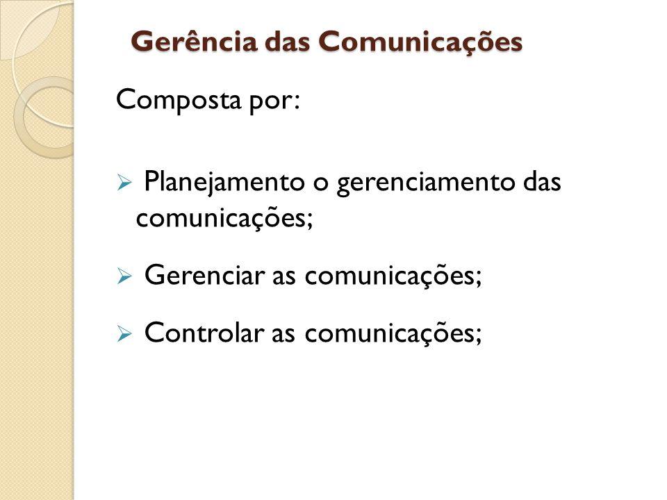 Gerência das Comunicações Composta por:  Planejamento o gerenciamento das comunicações;  Gerenciar as comunicações;  Controlar as comunicações;