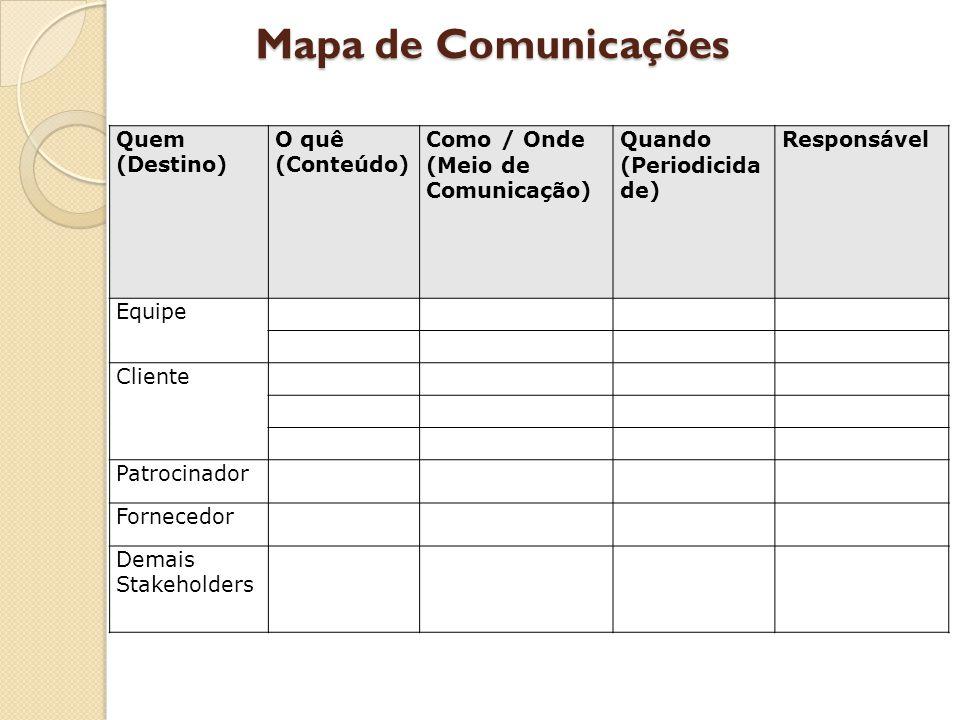 Mapa de Comunicações Quem (Destino) O quê (Conteúdo) Como / Onde (Meio de Comunicação) Quando (Periodicida de) Responsável Equipe Cliente Patrocinador Fornecedor Demais Stakeholders