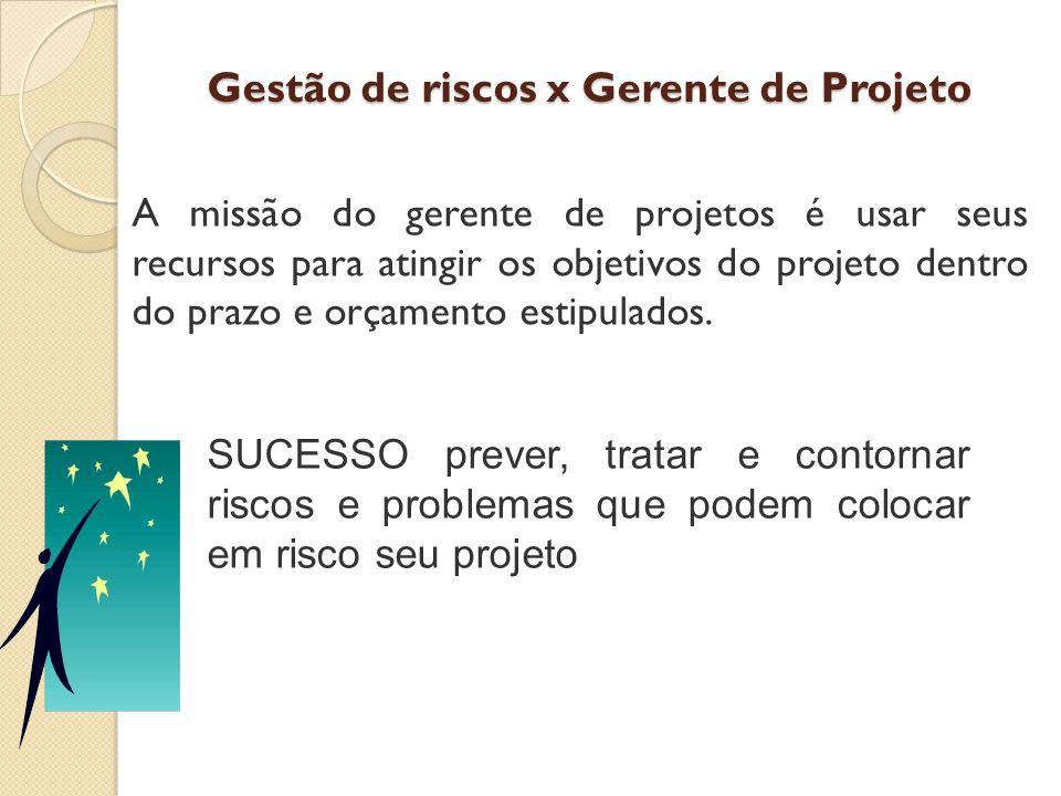 Gestão de riscos x Gerente de Projeto A missão do gerente de projetos é usar seus recursos para atingir os objetivos do projeto dentro do prazo e orçamento estipulados.