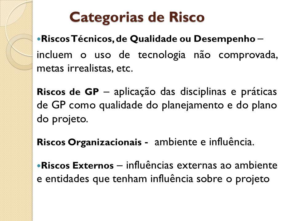 Categorias de Risco Riscos Técnicos, de Qualidade ou Desempenho – incluem o uso de tecnologia não comprovada, metas irrealistas, etc.