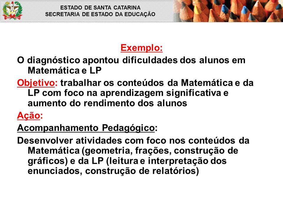 Exemplo: O diagnóstico apontou dificuldades dos alunos em Matemática e LP Objetivo: trabalhar os conteúdos da Matemática e da LP com foco na aprendiza