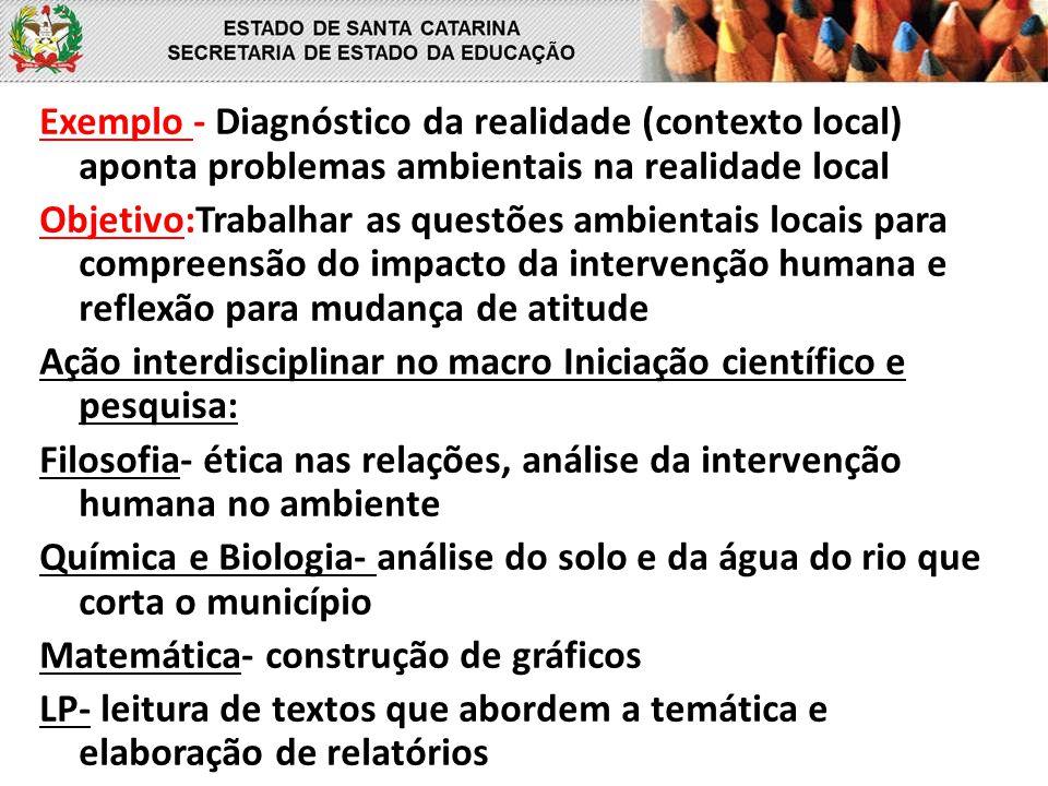 Exemplo - Diagnóstico da realidade (contexto local) aponta problemas ambientais na realidade local Objetivo:Trabalhar as questões ambientais locais pa