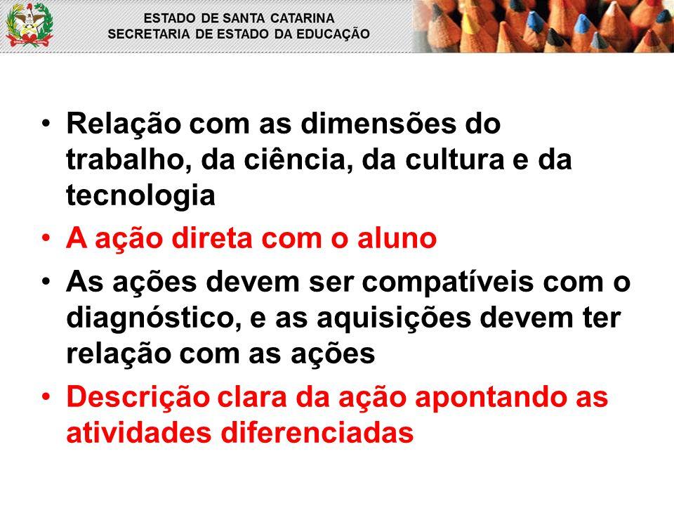 Relação com as dimensões do trabalho, da ciência, da cultura e da tecnologia A ação direta com o aluno As ações devem ser compatíveis com o diagnóstic