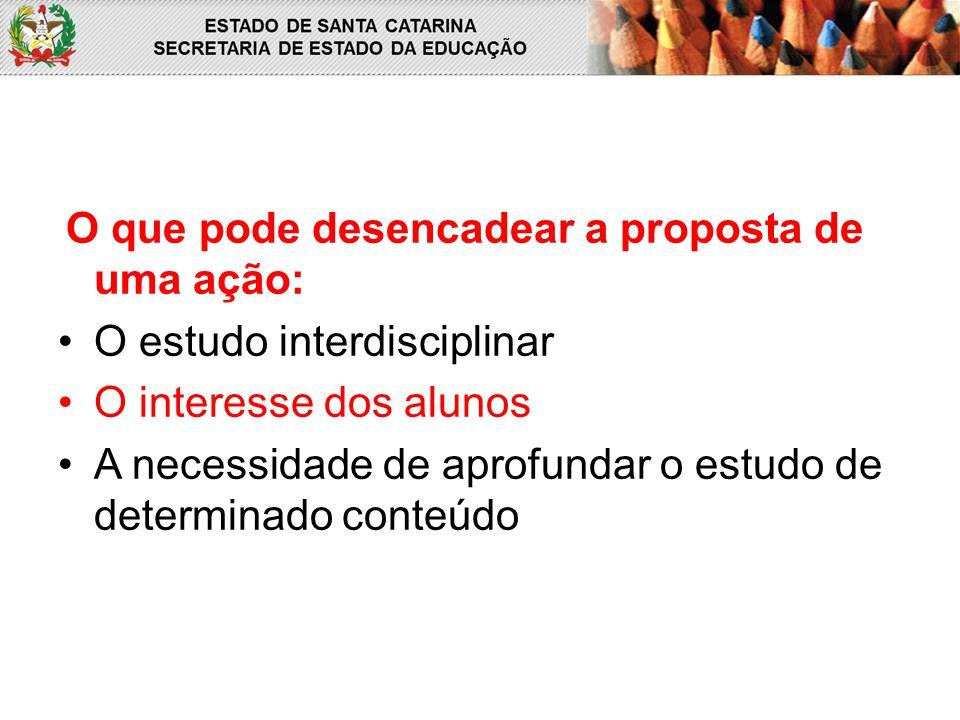 OBJETIVO DA AÇÃO- será construído com base nos elementos identificados no diagnóstico da realidade escolar AÇÃO- efetiva o objetivo, é a proposta incorporada ao currículo RECURSOS- o que será necessário para o desenvolvimento da ação?