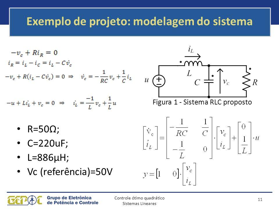 Controle ótimo quadrático Sistemas Lineares Exemplo de projeto: modelagem do sistema Figura 1 - Sistema RLC proposto R=50Ω; C=220uF; L=886μH; Vc (refe