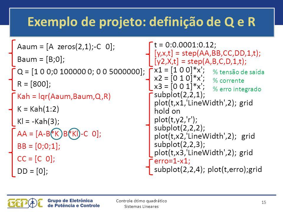 Controle ótimo quadrático Sistemas Lineares Exemplo de projeto: definição de Q e R Aaum = [A zeros(2,1);-C 0]; Baum = [B;0]; Q = [1 0 0;0 100000 0; 0