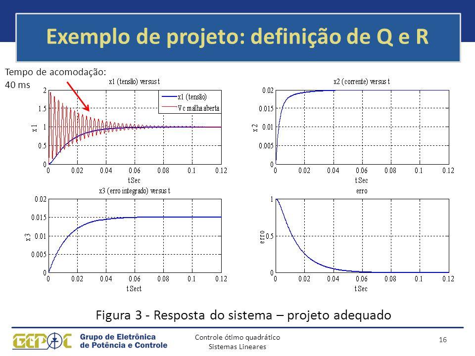 Controle ótimo quadrático Sistemas Lineares Exemplo de projeto: definição de Q e R Figura 3 - Resposta do sistema – projeto adequado 16 Tempo de acomo