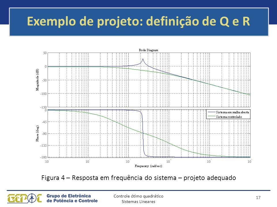 Controle ótimo quadrático Sistemas Lineares Exemplo de projeto: definição de Q e R Figura 4 – Resposta em frequência do sistema – projeto adequado 17
