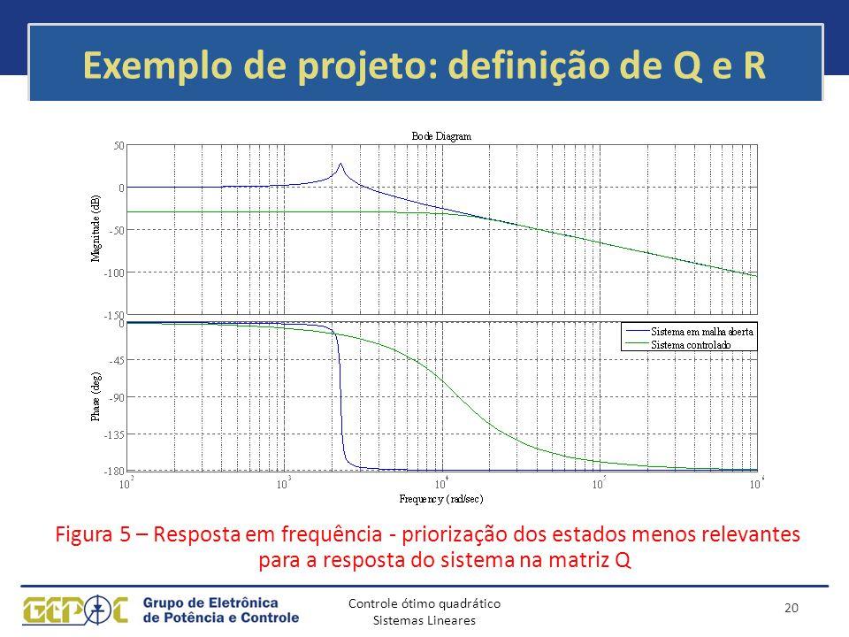 Controle ótimo quadrático Sistemas Lineares Exemplo de projeto: definição de Q e R 20 Figura 5 – Resposta em frequência - priorização dos estados meno