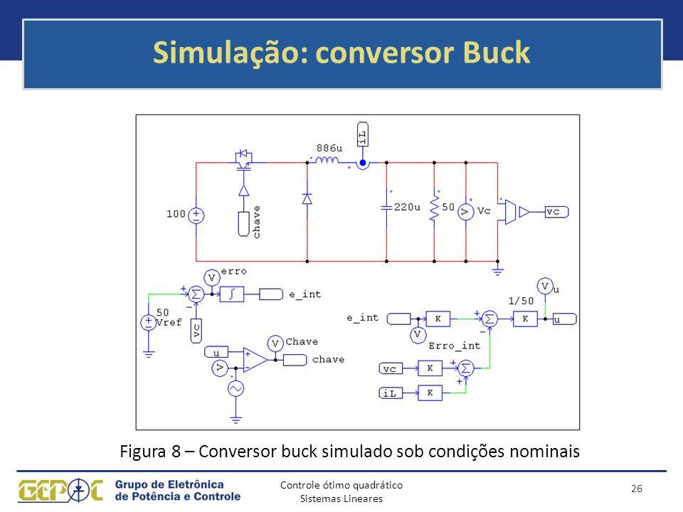 Controle ótimo quadrático Sistemas Lineares Simulação: conversor Buck Figura 8 – Conversor buck simulado sob condições nominais 26