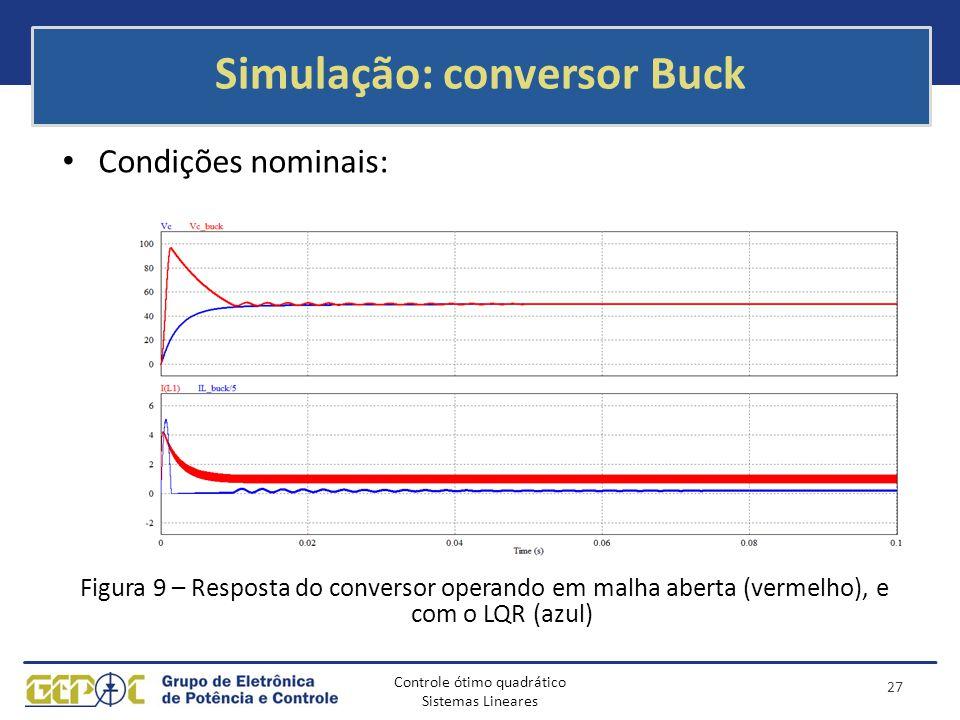Controle ótimo quadrático Sistemas Lineares Simulação: conversor Buck Condições nominais: Figura 9 – Resposta do conversor operando em malha aberta (v