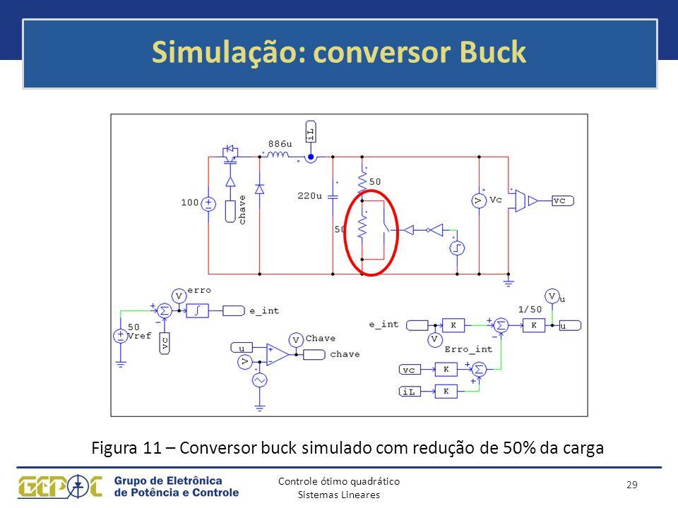 Controle ótimo quadrático Sistemas Lineares Simulação: conversor Buck Figura 11 – Conversor buck simulado com redução de 50% da carga 29