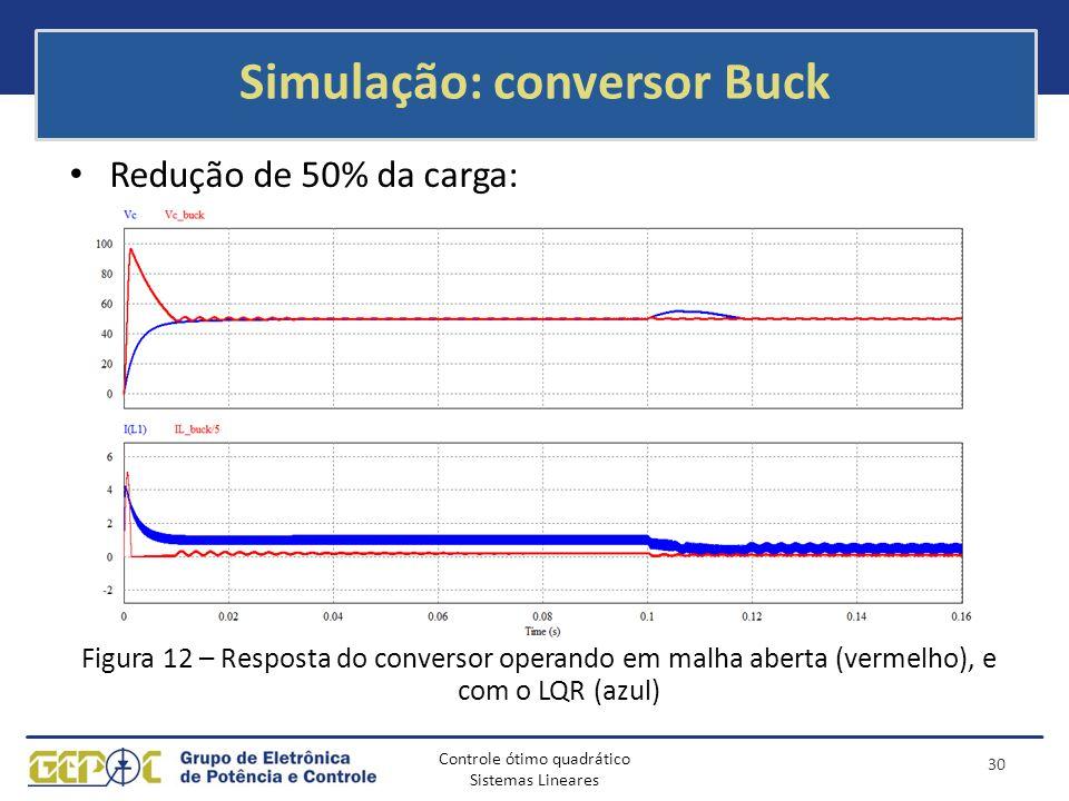 Controle ótimo quadrático Sistemas Lineares Simulação: conversor Buck Redução de 50% da carga: Figura 12 – Resposta do conversor operando em malha abe