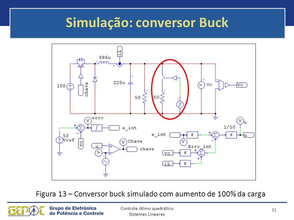 Controle ótimo quadrático Sistemas Lineares Simulação: conversor Buck Figura 13 – Conversor buck simulado com aumento de 100% da carga 31