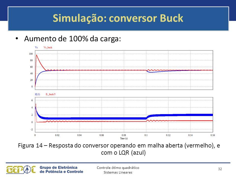Controle ótimo quadrático Sistemas Lineares Simulação: conversor Buck Aumento de 100% da carga: Figura 14 – Resposta do conversor operando em malha ab