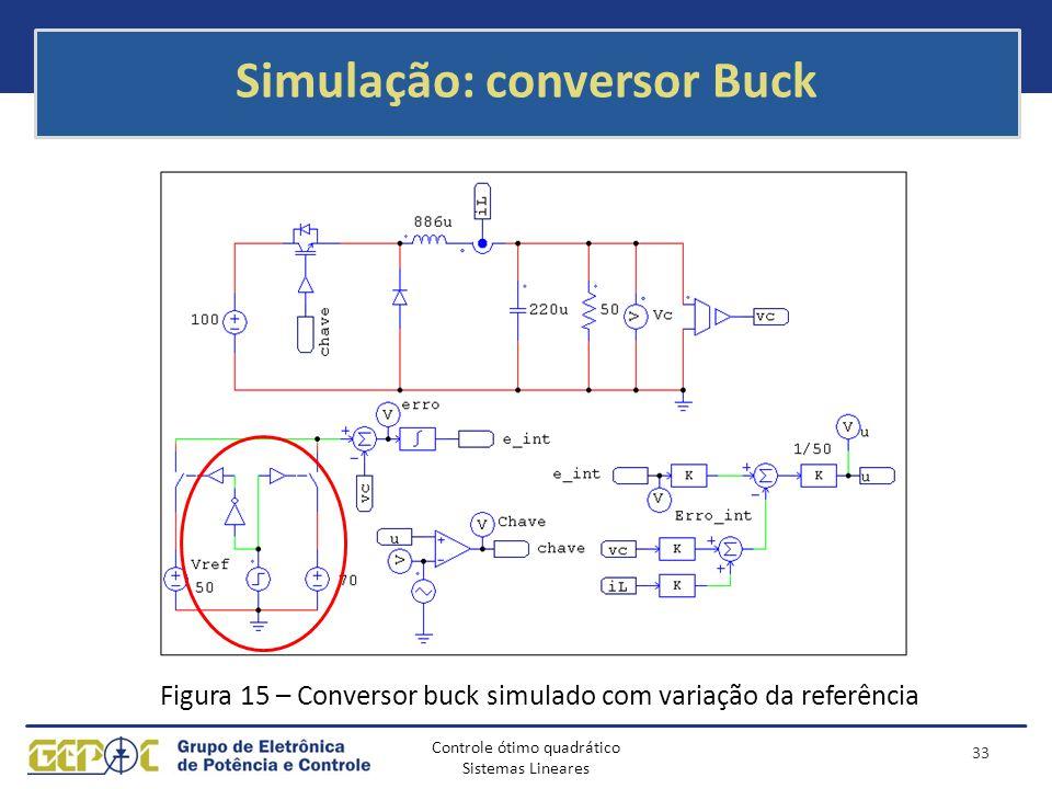 Controle ótimo quadrático Sistemas Lineares Simulação: conversor Buck Figura 15 – Conversor buck simulado com variação da referência 33