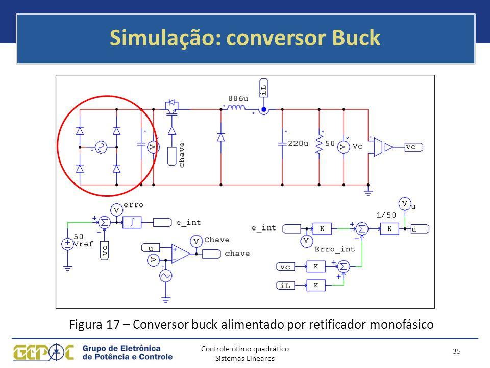 Controle ótimo quadrático Sistemas Lineares Simulação: conversor Buck Figura 17 – Conversor buck alimentado por retificador monofásico 35