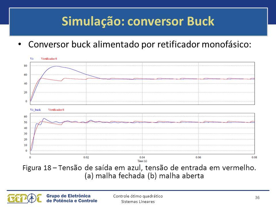 Controle ótimo quadrático Sistemas Lineares Simulação: conversor Buck Conversor buck alimentado por retificador monofásico: Figura 18 – T ensão de saí