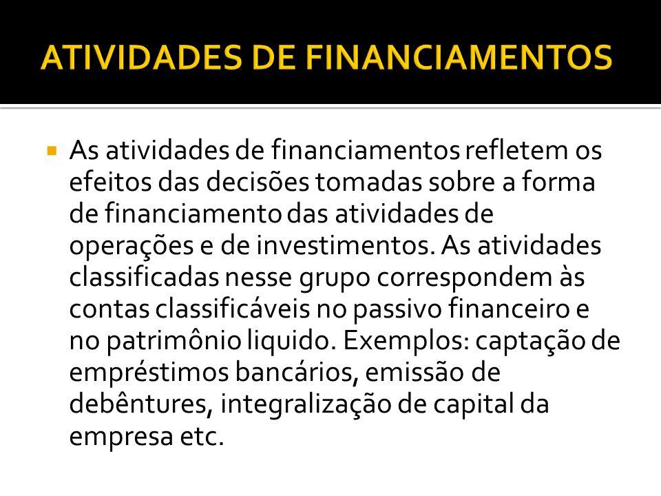  As atividades de financiamentos refletem os efeitos das decisões tomadas sobre a forma de financiamento das atividades de operações e de investiment