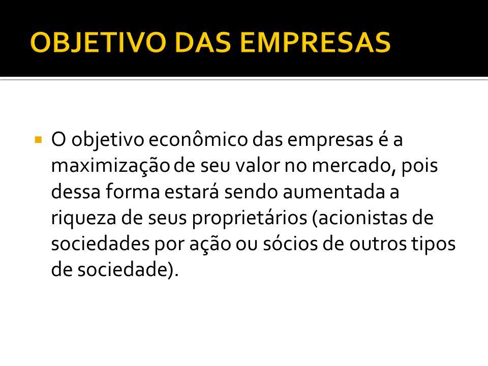  O objetivo econômico das empresas é a maximização de seu valor no mercado, pois dessa forma estará sendo aumentada a riqueza de seus proprietários (