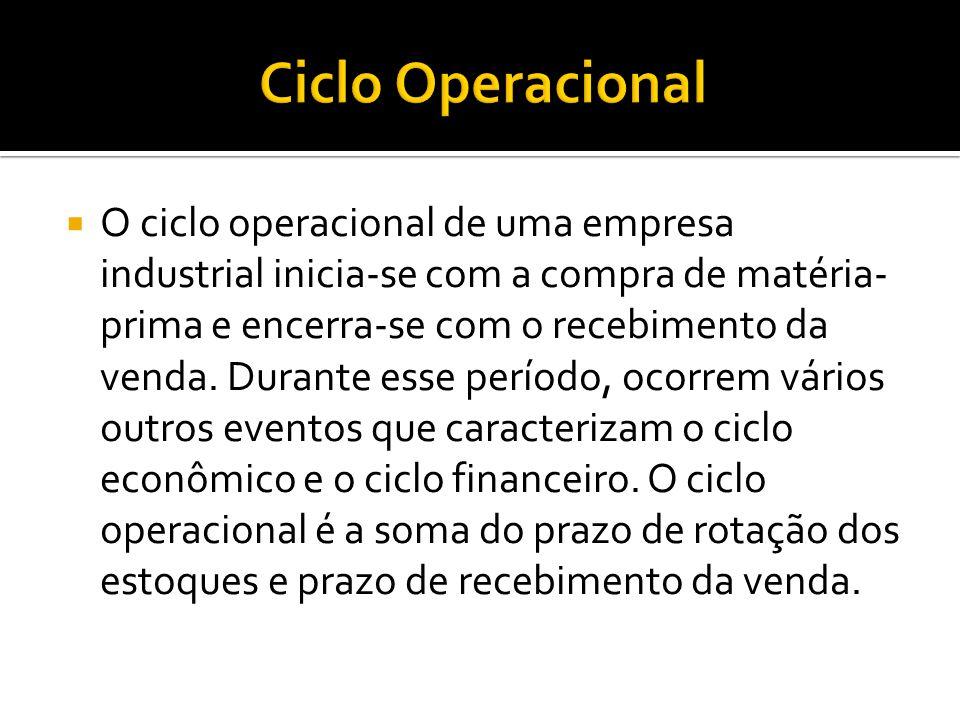  O ciclo operacional de uma empresa industrial inicia-se com a compra de matéria- prima e encerra-se com o recebimento da venda. Durante esse período